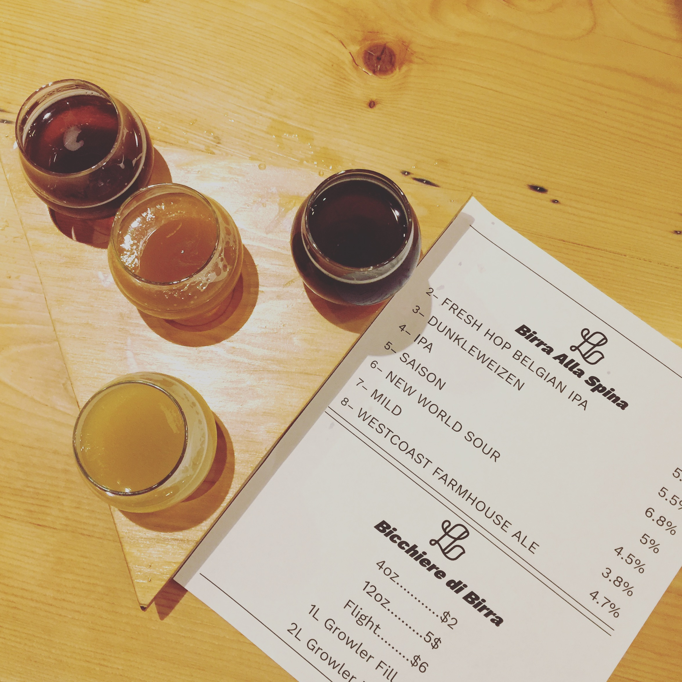 Luppolo Brewing Co