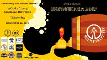 Brewphoria 2019 @ Tree Brewing Beer Institute